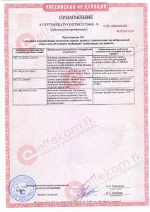 pozharnyj-sertifikat-rt-kabel-vvgnga-frls-2