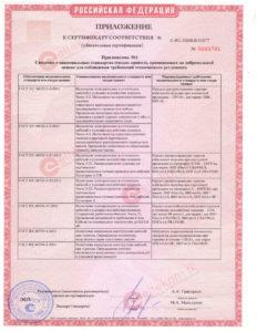 pozharnyj-sertifikat-vvg-vvg-ng-a-vvg-ng-ls-a-remz-2